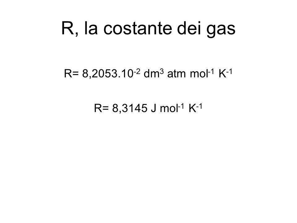 R, la costante dei gas R= 8,2053.10 -2 dm 3 atm mol -1 K -1 R= 8,3145 J mol -1 K -1