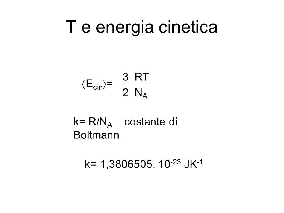 T e energia cinetica  E cin  = 3 RT 2 N A k= R/N A costante di Boltmann k= 1,3806505. 10 -23 JK -1