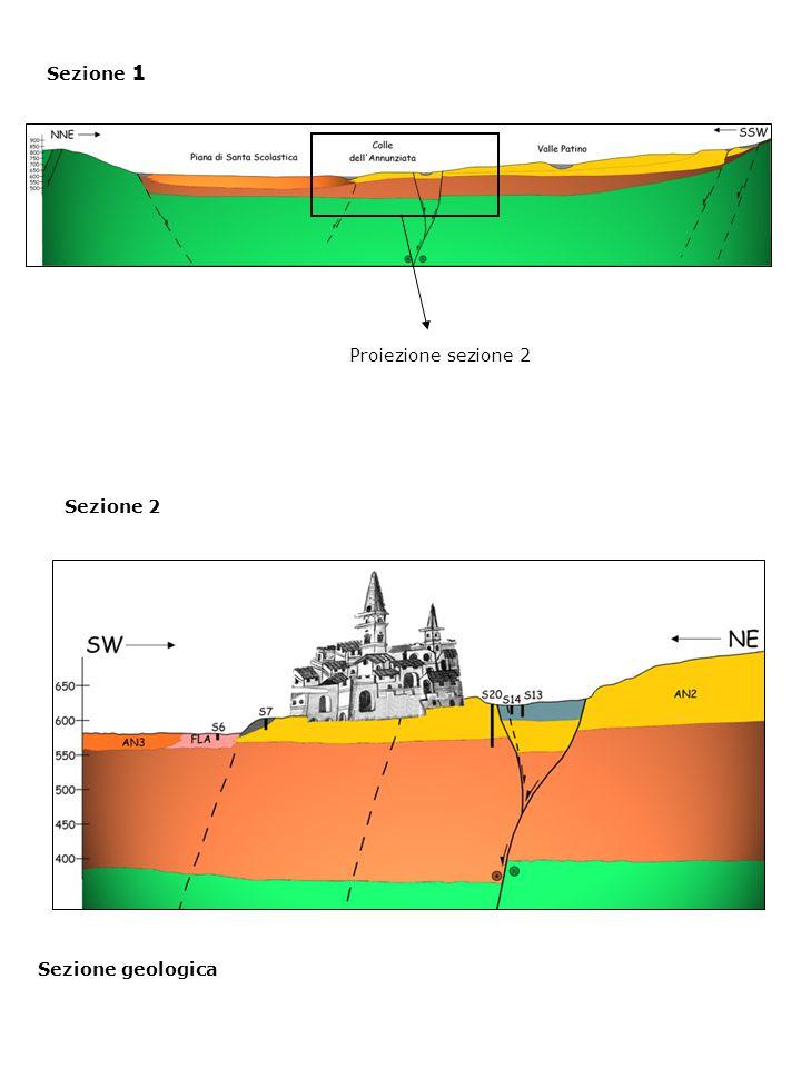 Sezione geologica Proiezione sezione 2 Sezione 1 Sezione 2