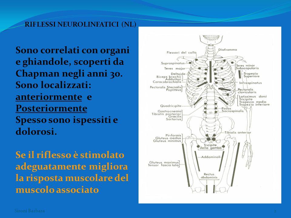 Sironi Barbara2 RIFLESSI NEUROLINFATICI (NL) Sono correlati con organi e ghiandole, scoperti da Chapman negli anni 30.