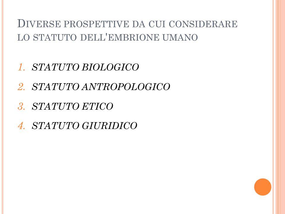 D IVERSE PROSPETTIVE DA CUI CONSIDERARE LO STATUTO DELL ' EMBRIONE UMANO 1. STATUTO BIOLOGICO 2. STATUTO ANTROPOLOGICO 3. STATUTO ETICO 4. STATUTO GIU
