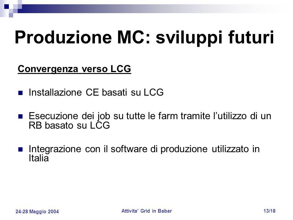 24-28 Maggio 2004 Attivita Grid in Babar13/18 Produzione MC: sviluppi futuri Convergenza verso LCG Installazione CE basati su LCG Esecuzione dei job su tutte le farm tramite l'utilizzo di un RB basato su LCG Integrazione con il software di produzione utilizzato in Italia