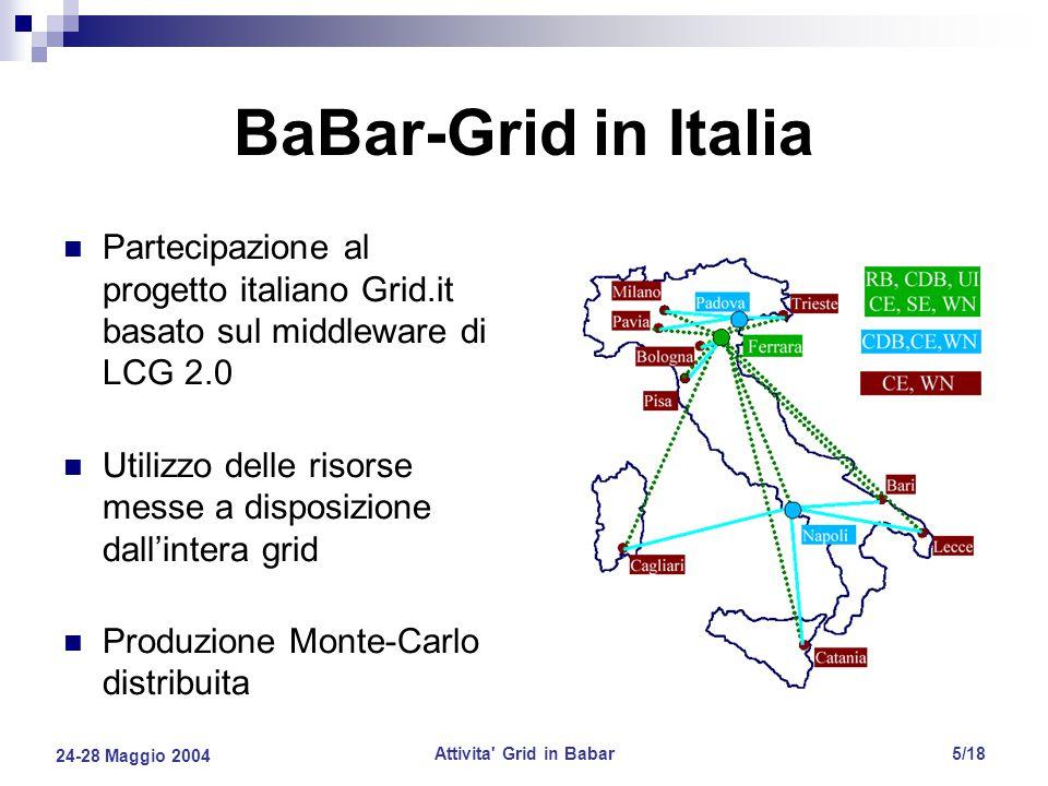 24-28 Maggio 2004 Attivita Grid in Babar5/18 BaBar-Grid in Italia Partecipazione al progetto italiano Grid.it basato sul middleware di LCG 2.0 Utilizzo delle risorse messe a disposizione dall'intera grid Produzione Monte-Carlo distribuita