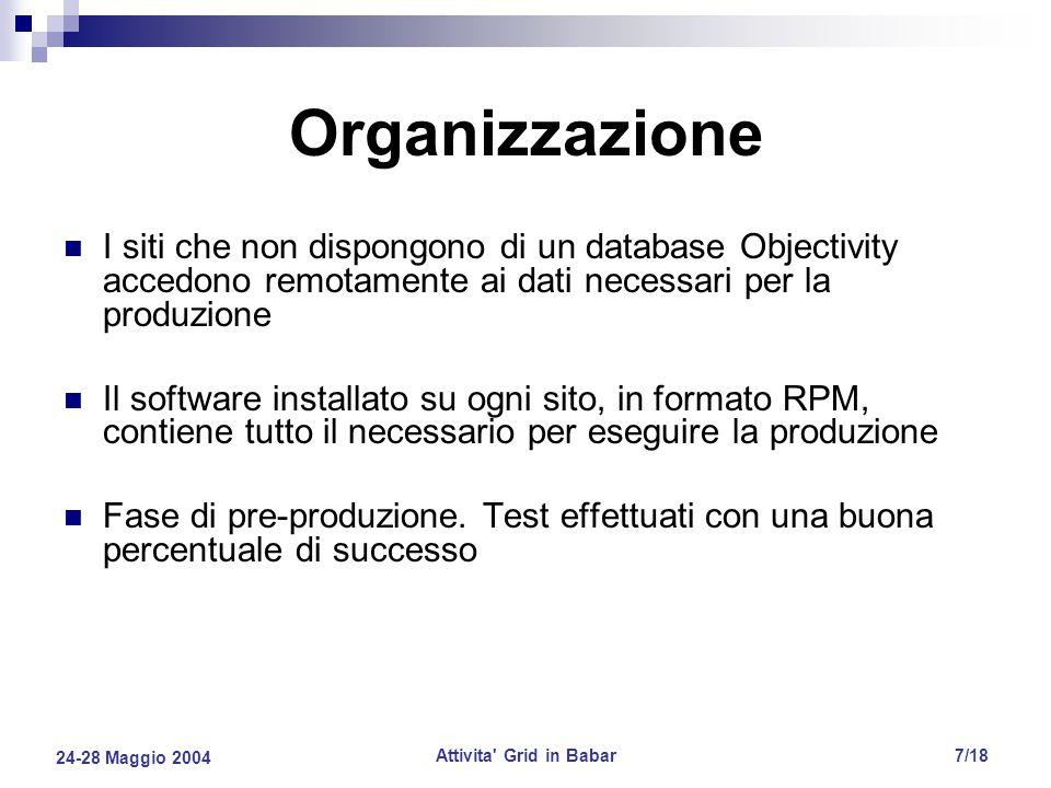 24-28 Maggio 2004 Attivita Grid in Babar18/18 Conclusioni Sviluppo della collaborazione con la grid inglese per la produzione Monte-Carlo Attesa per il consolidamento del middleware utilizzato