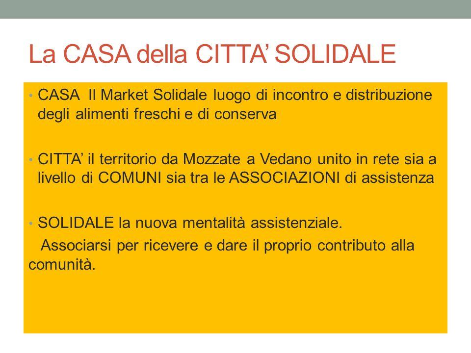 La CASA della CITTA' SOLIDALE CASA Il Market Solidale luogo di incontro e distribuzione degli alimenti freschi e di conserva CITTA' il territorio da M