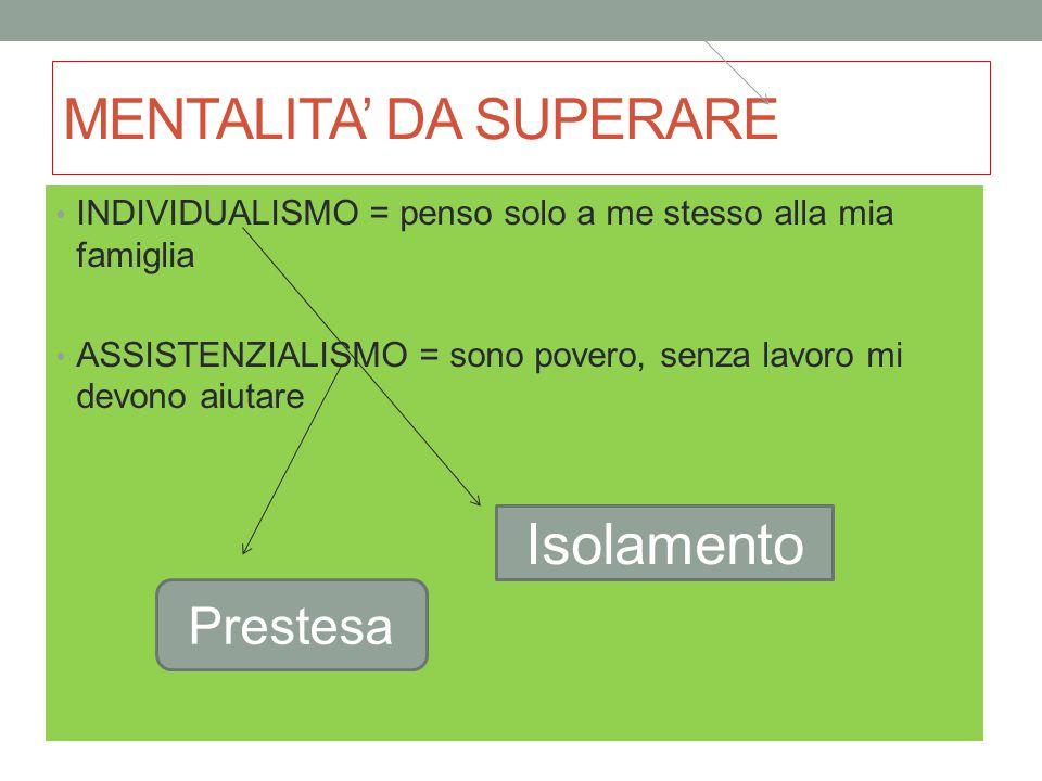 ASSISTENZA ASSOCIAZIONE NO ASSISTENZIALISMO = SOLO RICEVERE!!.