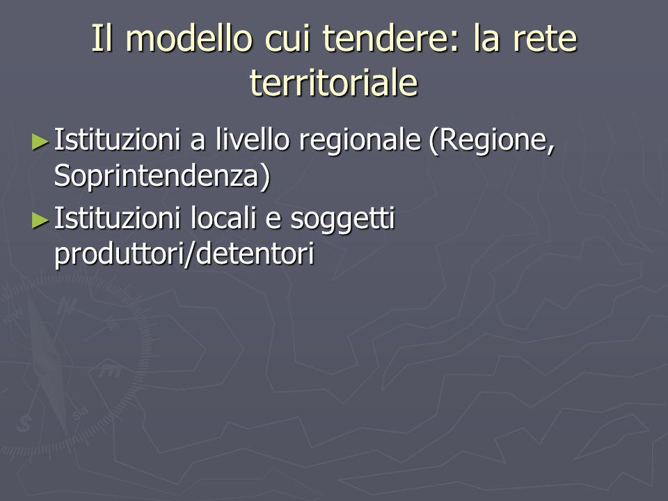 Il modello cui tendere: la rete territoriale ► Istituzioni a livello regionale (Regione, Soprintendenza) ► Istituzioni locali e soggetti produttori/detentori
