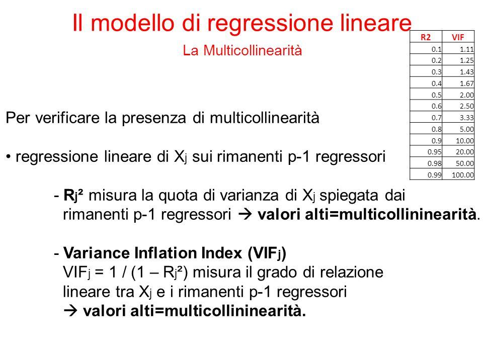Per verificare la presenza di multicollinearità regressione lineare di X j sui rimanenti p-1 regressori - R j ² misura la quota di varianza di X j spiegata dai rimanenti p-1 regressori  valori alti=multicollininearità.