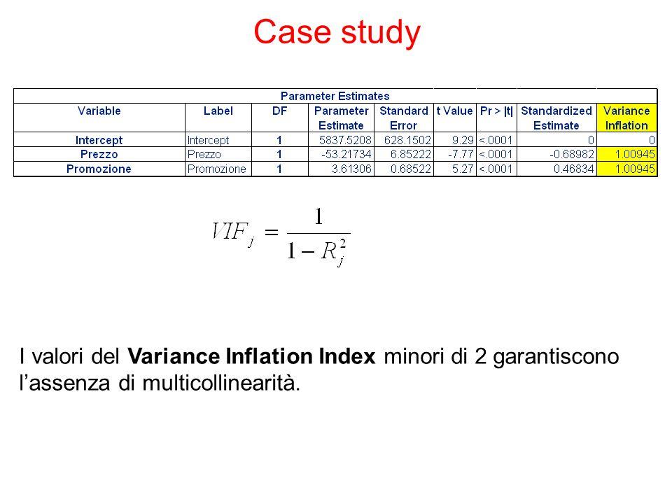 Case study I valori del Variance Inflation Index minori di 2 garantiscono l'assenza di multicollinearità.