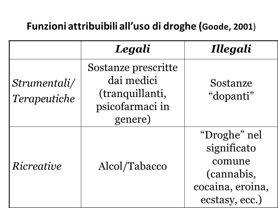Funzioni attribuibili all'uso di droghe ( Goode, 2001) LegaliIllegali Strumentali/ Terapeutiche Sostanze prescritte dai medici (tranquillanti, psicofa