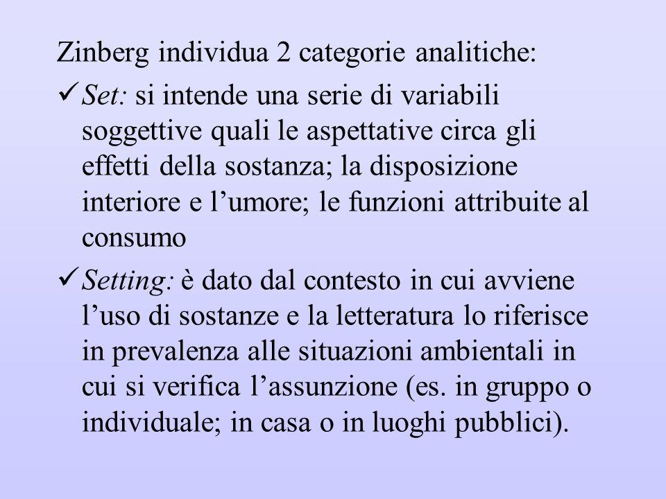 Zinberg individua 2 categorie analitiche: Set: si intende una serie di variabili soggettive quali le aspettative circa gli effetti della sostanza; la