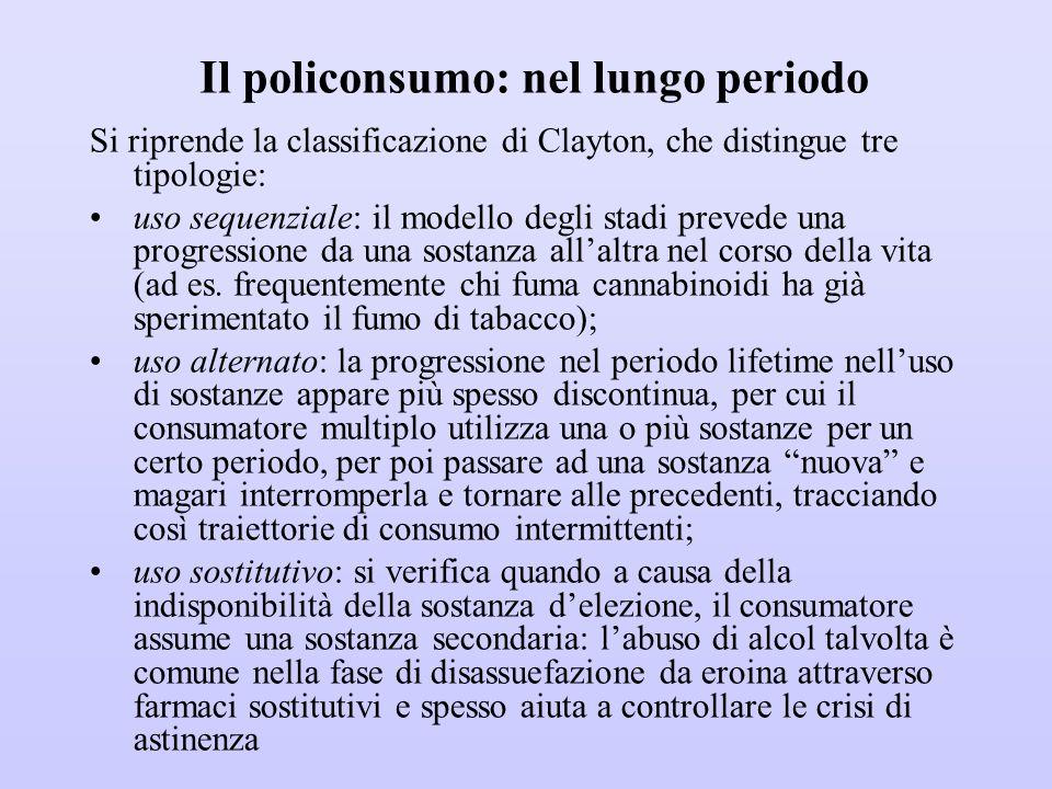 Il policonsumo: nel lungo periodo Si riprende la classificazione di Clayton, che distingue tre tipologie: uso sequenziale: il modello degli stadi prev