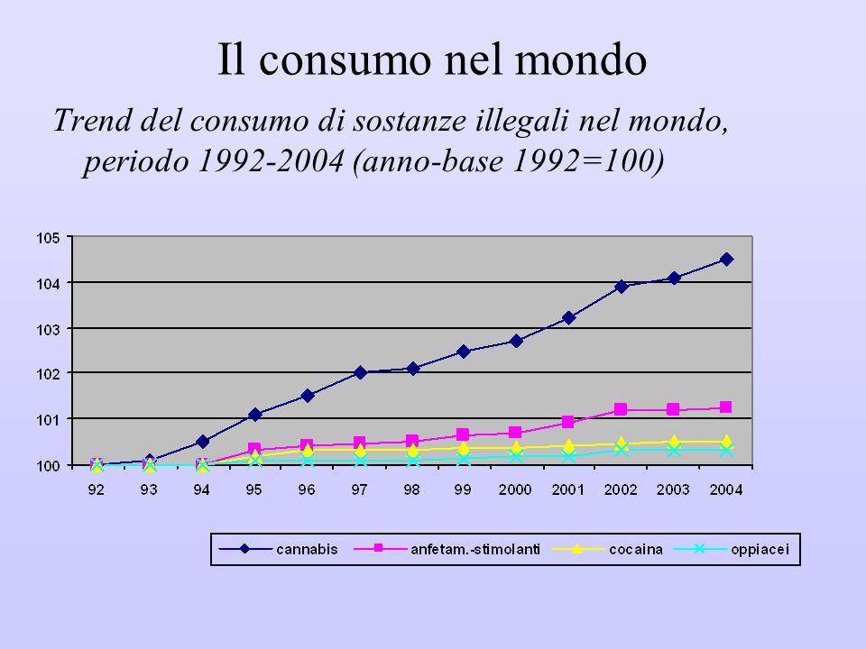 L'Italia e il gioco d'azzardo (2) Un recente studio italiano analizza i livelli di spesa privata per il gioco in base alla posizione socio- economica dei cittadini.