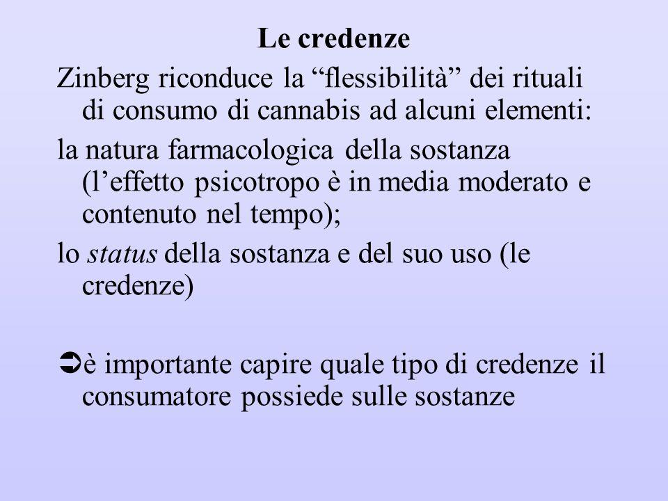 """Le credenze Zinberg riconduce la """"flessibilità"""" dei rituali di consumo di cannabis ad alcuni elementi: la natura farmacologica della sostanza (l'effet"""