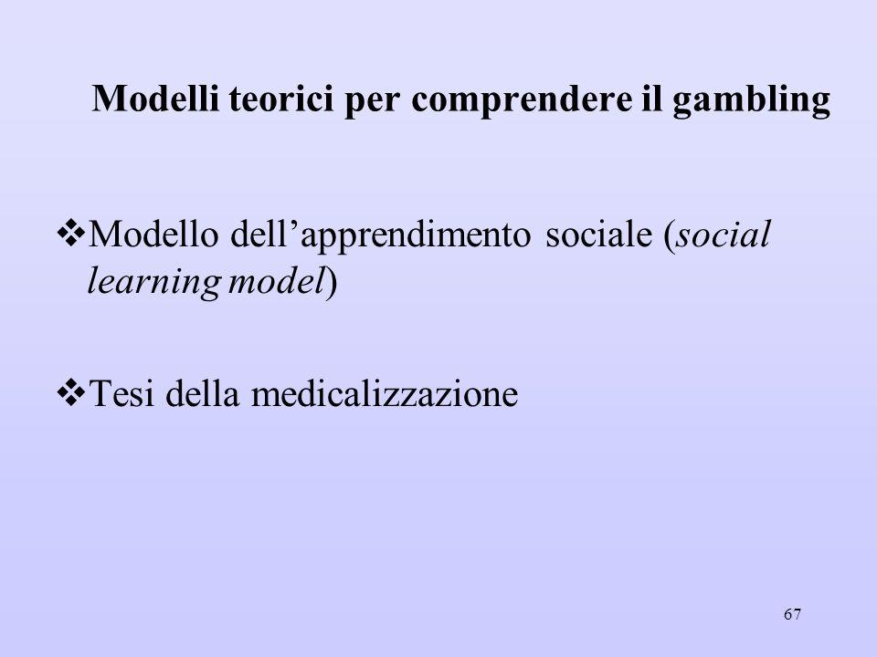 Modelli teorici per comprendere il gambling  Modello dell'apprendimento sociale (social learning model)  Tesi della medicalizzazione 67
