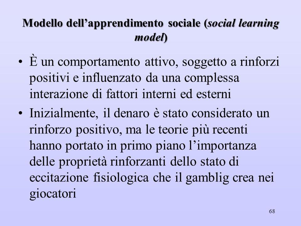 Modello dell'apprendimento sociale (social learning model) È un comportamento attivo, soggetto a rinforzi positivi e influenzato da una complessa inte