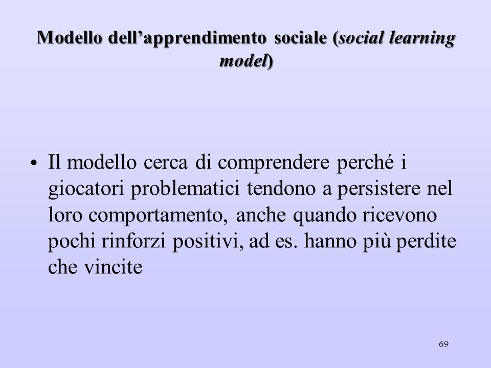 Modello dell'apprendimento sociale (social learning model) Il modello cerca di comprendere perché i giocatori problematici tendono a persistere nel lo