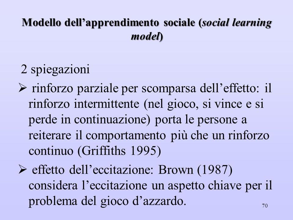 Modello dell'apprendimento sociale (social learning model) 2 spiegazioni  rinforzo parziale per scomparsa dell'effetto: il rinforzo intermittente (ne