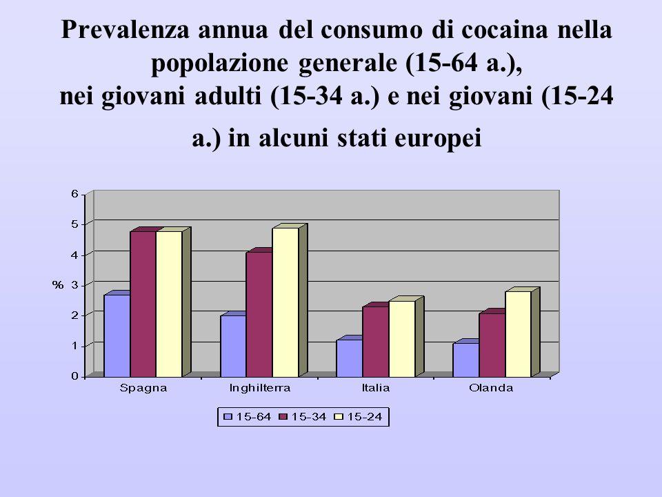 Cocaina e servizi: La cocaina è divenuta la seconda sostanza d'abuso che determina il trattamento nei Ser.T dopo l'eroina.