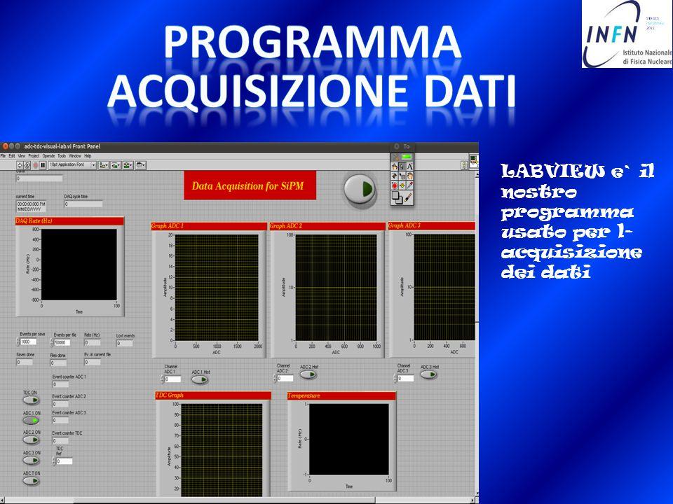 LABVIEW e` il nostro programma usato per l- acquisizione dei dati
