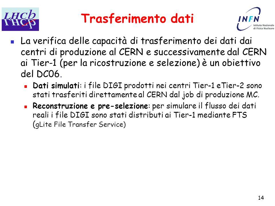 14 Trasferimento dati La verifica delle capacità di trasferimento dei dati dai centri di produzione al CERN e successivamente dal CERN ai Tier-1 (per la ricostruzione e selezione) è un obiettivo del DC06.