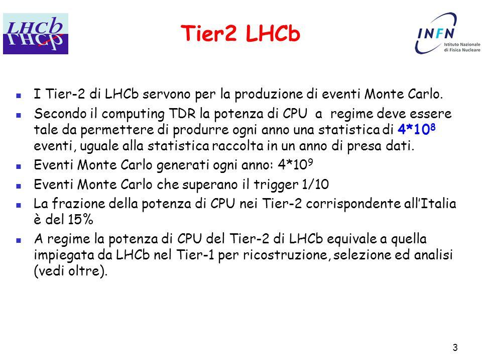 3 Tier2 LHCb I Tier-2 di LHCb servono per la produzione di eventi Monte Carlo.