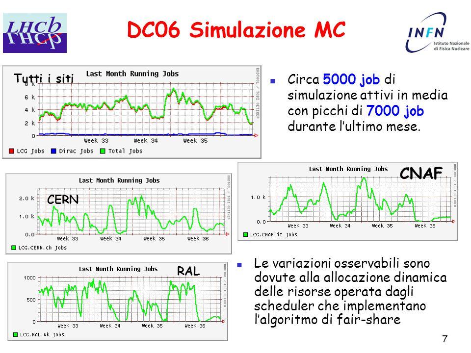 7 DC06 Simulazione MC CERN CNAF RAL Le variazioni osservabili sono dovute alla allocazione dinamica delle risorse operata dagli scheduler che implementano l'algoritmo di fair-share Circa 5000 job di simulazione attivi in media con picchi di 7000 job durante l'ultimo mese.