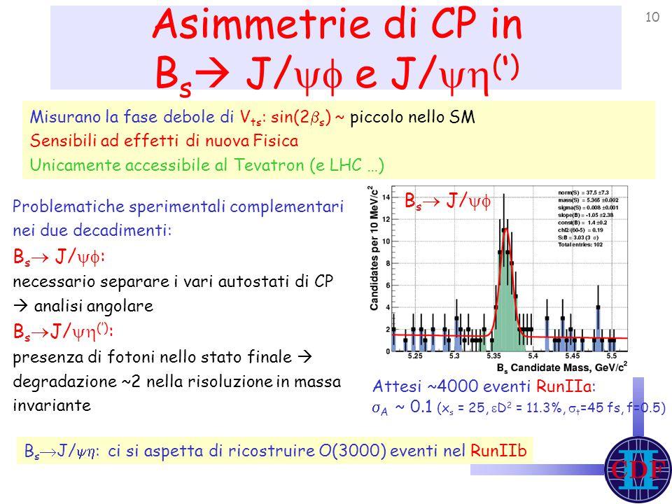 10 Problematiche sperimentali complementari nei due decadimenti: B s  J/  : necessario separare i vari autostati di CP  analisi angolare B s  J/  (') : presenza di fotoni nello stato finale  degradazione ~2 nella risoluzione in massa invariante Asimmetrie di CP in B s  J/  e J/  ( ' ) Attesi ~4000 eventi RunIIa:  A ~ 0.1 (x s = 25,  D 2 = 11.3%,  t =45 fs, f=0.5) B s  J/  : ci si aspetta di ricostruire O(3000) eventi nel RunIIb Misurano la fase debole di V ts : sin(2  s ) ~ piccolo nello SM Sensibili ad effetti di nuova Fisica Unicamente accessibile al Tevatron (e LHC …) B s  J/ 