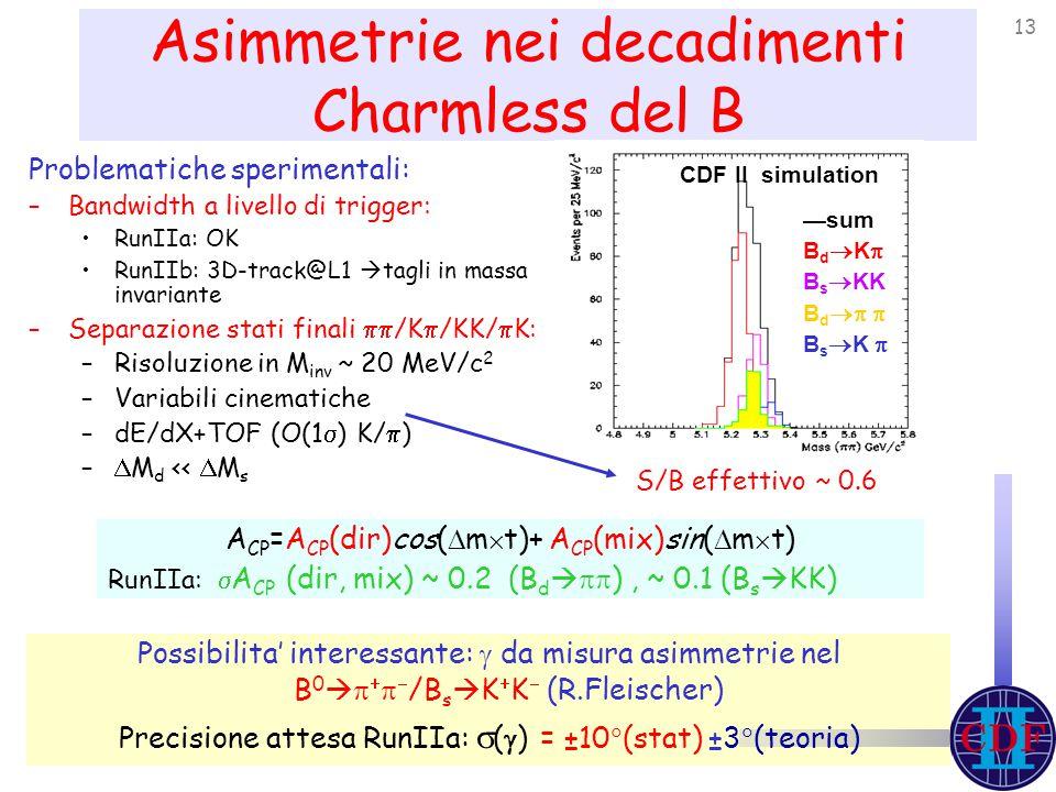 13 Asimmetrie nei decadimenti Charmless del B Problematiche sperimentali: –Bandwidth a livello di trigger: RunIIa: OK RunIIb: 3D-track@L1  tagli in massa invariante –Separazione stati finali  /K  /KK/  K: –Risoluzione in M inv ~ 20 MeV/c 2 –Variabili cinematiche –dE/dX+TOF (O(1  ) K/  ) –  M d <<  M s CDF II simulation —sum B d  K  B s  KK B d   B s  K  Possibilita' interessante:  da misura asimmetrie nel B 0      /B s  K  K  (R.Fleischer) Precisione attesa RunIIa:  (  ) = ±10  (stat) ±3  (teoria) S/B effettivo ~ 0.6 A CP =A CP (dir)cos(  m  t)+ A CP (mix)sin(  m  t) RunIIa:  A CP (dir, mix) ~ 0.2 (B d   ), ~ 0.1 (B s  KK)