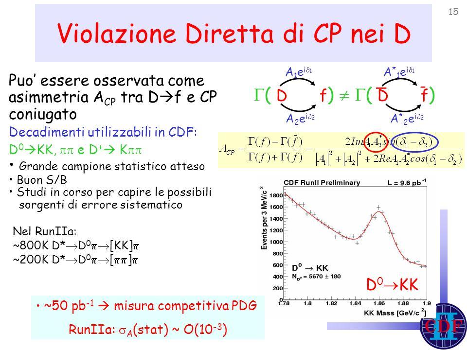 15 Violazione Diretta di CP nei D Puo' essere osservata come asimmetria A CP tra D  f e CP coniugato Decadimenti utilizzabili in CDF: D 0  KK,  e D   K  Grande campione statistico atteso Buon S/B Studi in corso per capire le possibili sorgenti di errore sistematico  ( D f )   ( D f ) _ - A1ei1A1ei1 A2ei2A2ei2 A*2ei2A*2ei2 A*1ei1A*1ei1 Nel RunIIa: ~800K D*  D 0  [KK]  ~200K D*  D 0  [  ]  ~50 pb -1  misura competitiva PDG RunIIa:  A (stat) ~ O(10 -3 ) D 0  KK