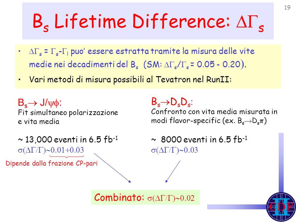 19 B s Lifetime Difference:  s  s =  s -  l puo' essere estratta tramite la misura delle vite medie nei decadimenti del B s (SM:  s /  s = 0.05 - 0.20  Vari metodi di misura possibili al Tevatron nel RunII: B s  J/  : Fit simultaneo polarizzazione e vita media ~ 13,000 eventi in 6.5 fb -1  B s  D s D s  Confronto con vita media misurata in modi flavor-specific (ex.