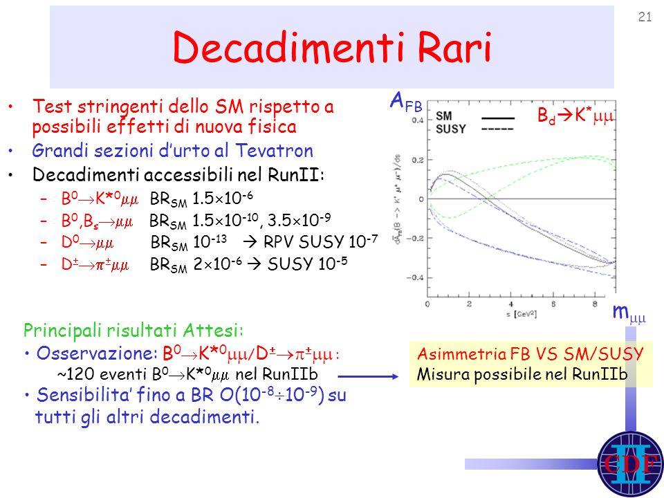 21 Principali risultati Attesi: Osservazione: B 0  K* 0  / D     : ~120 eventi B 0  K* 0  nel RunIIb Sensibilita' fino a BR O(10 -8  10 -9 ) su tutti gli altri decadimenti.