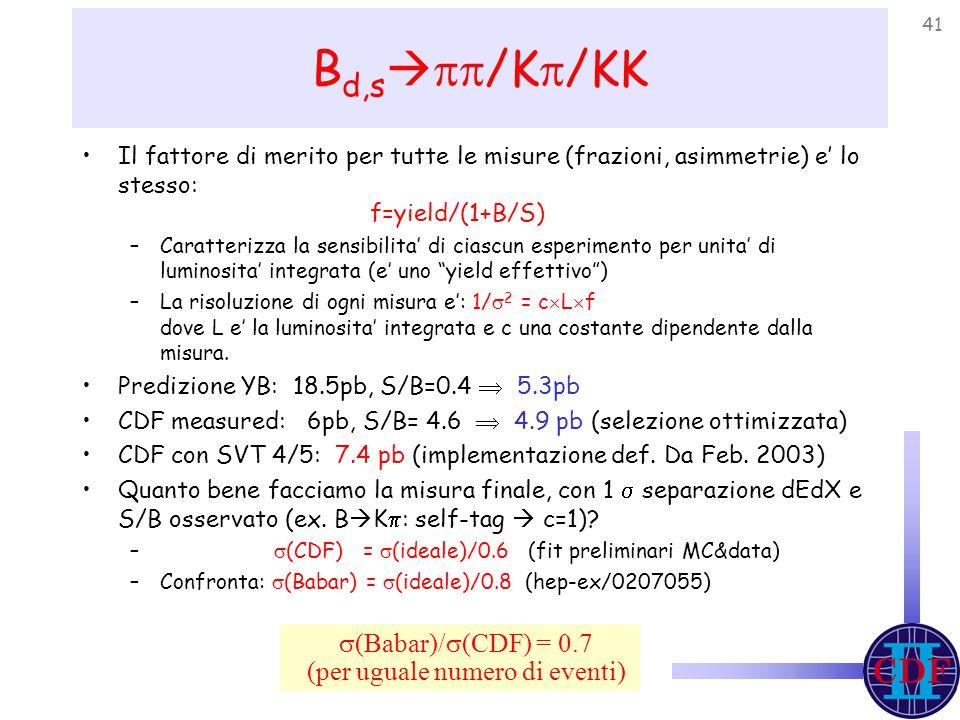 41 B d,s   /K  /KK Il fattore di merito per tutte le misure (frazioni, asimmetrie) e' lo stesso: f=yield/(1+B/S) –Caratterizza la sensibilita' di ciascun esperimento per unita' di luminosita' integrata (e' uno yield effettivo ) –La risoluzione di ogni misura e': 1/  2 = c  L  f dove L e' la luminosita' integrata e c una costante dipendente dalla misura.