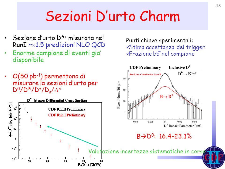 43 Sezioni D'urto Charm Punti chiave sperimentali: Stima accettanza del trigger Frazione bb nel campione B  D 0 :16.4-23.1% Sezione d'urto D* + misurata nel RunI ~  1.5 predizioni NLO QCD Enorme campione di eventi gia' disponibile O(50 pb -1 ) permettono di misurare la sezioni d'urto per D 0 /D*/D  /D s /  c - Valutazione incertezze sistematiche in corso