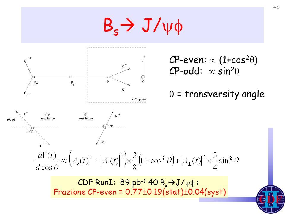 46 B s  J/  CP-even:  (1+cos 2  ) CP-odd:  sin 2   = transversity angle CDF RunI: 89 pb -1 40 B s  J/  : Frazione CP-even = 0.77  0.19(stat)  0.04(syst)