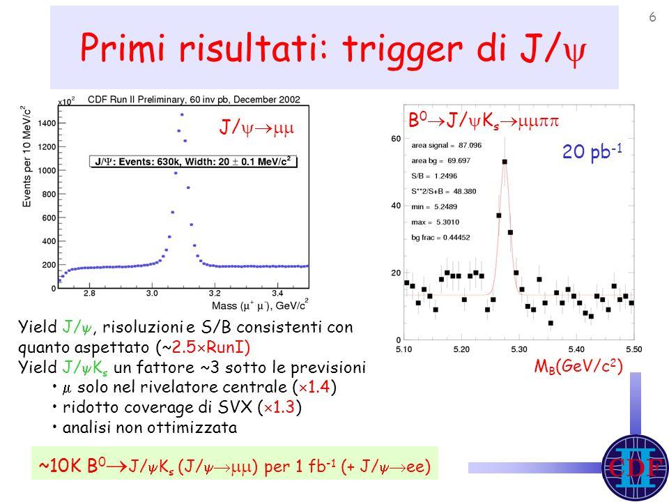 6 Primi risultati: trigger di J/  B 0  J/  K s  ~10K B 0  J/  K s (J/   ) per 1 fb -1 (+ J/  ee) M B (GeV/c 2 ) 20 pb -1 Yield J/ , risoluzioni e S/B consistenti con quanto aspettato (~2.5  RunI) Yield J/  K s un fattore ~3 sotto le previsioni  solo nel rivelatore centrale (  1.4) ridotto coverage di SVX (  1.3) analisi non ottimizzata J/ 