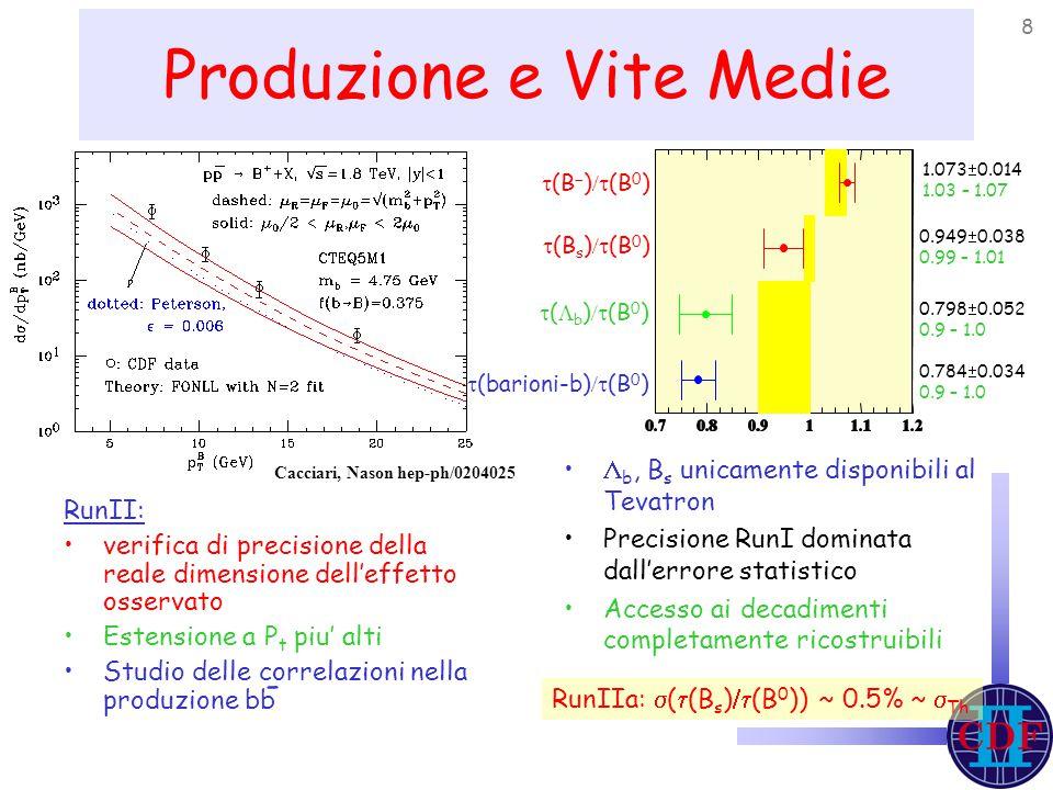 8 Produzione e Vite Medie RunII: verifica di precisione della reale dimensione dell'effetto osservato Estensione a P t piu' alti Studio delle correlazioni nella produzione bb -  b, B s unicamente disponibili al Tevatron Precisione RunI dominata dall'errore statistico Accesso ai decadimenti completamente ricostruibili 1.073  0.014 1.03 – 1.07 0.949  0.038 0.99 – 1.01 0.798  0.052 0.9 – 1.0 0.784  0.034 0.9 – 1.0  (B  )  (B 0 )  (B s )  (B 0 )  (  b )  (B 0 )  (barioni-b)  (B 0 ) RunIIa:  (  (B s )  (B 0 )) ~ 0.5% ~  Th Cacciari, Nason hep-ph/0204025