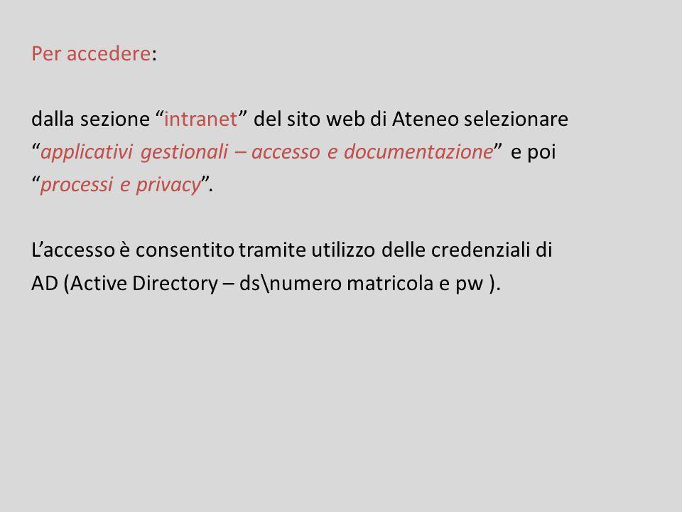 Per accedere: dalla sezione intranet del sito web di Ateneo selezionare applicativi gestionali – accesso e documentazione e poi processi e privacy .