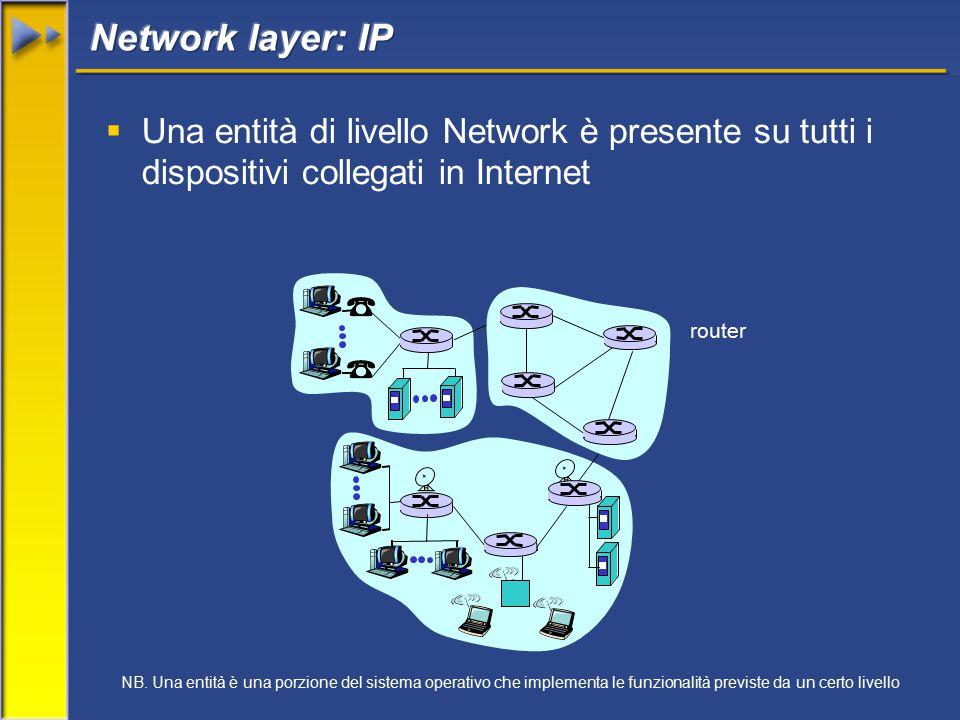  Una entità di livello Network è presente su tutti i dispositivi collegati in Internet NB.