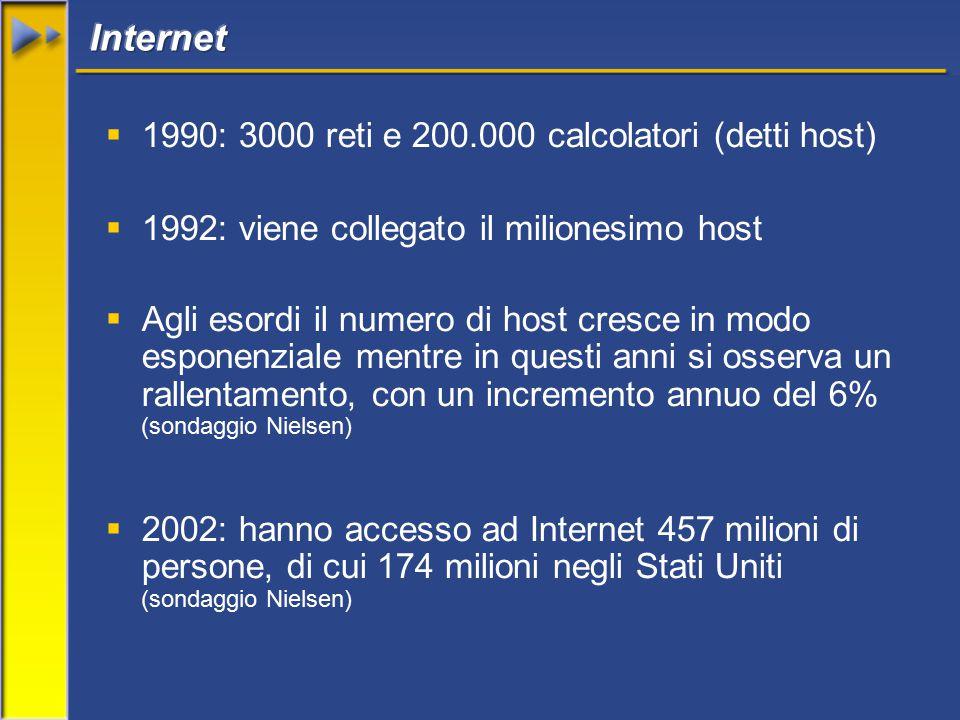  1990: 3000 reti e 200.000 calcolatori (detti host)  1992: viene collegato il milionesimo host  Agli esordi il numero di host cresce in modo esponenziale mentre in questi anni si osserva un rallentamento, con un incremento annuo del 6% (sondaggio Nielsen)  2002: hanno accesso ad Internet 457 milioni di persone, di cui 174 milioni negli Stati Uniti (sondaggio Nielsen)