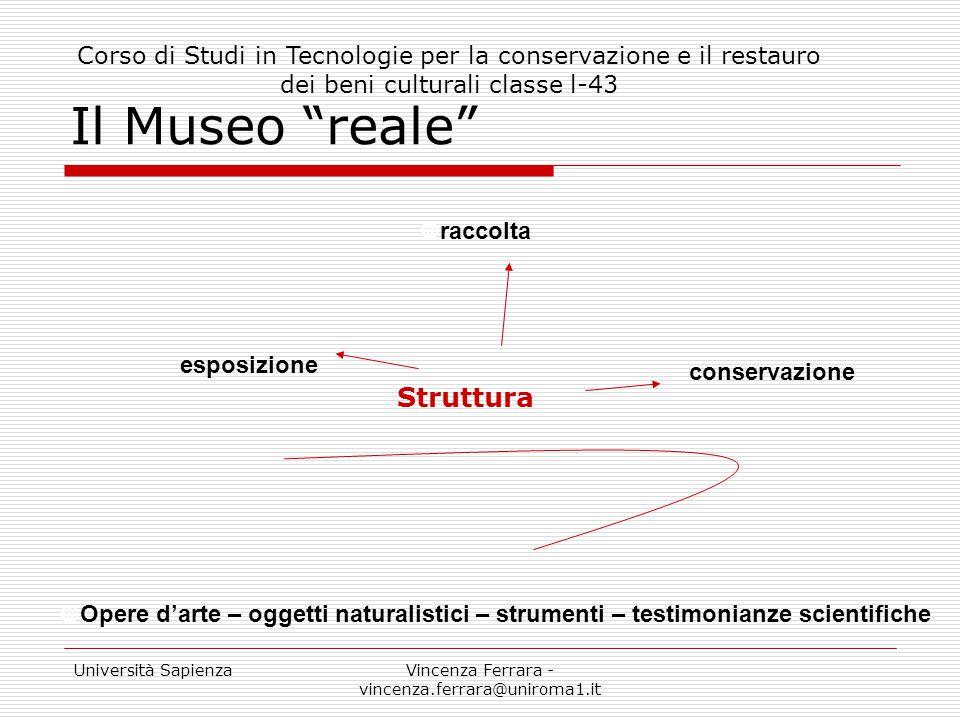 Università SapienzaVincenza Ferrara - vincenza.ferrara@uniroma1.it Il Museo reale DESTINATARIMESSAGGIOCONTENUTO MUSEO INIZIALE MUSEO ATTUALE Individui Meraviglia Prestigio-Potere Generalista- caotico Collettività Diffusione Della cultura Progettuale