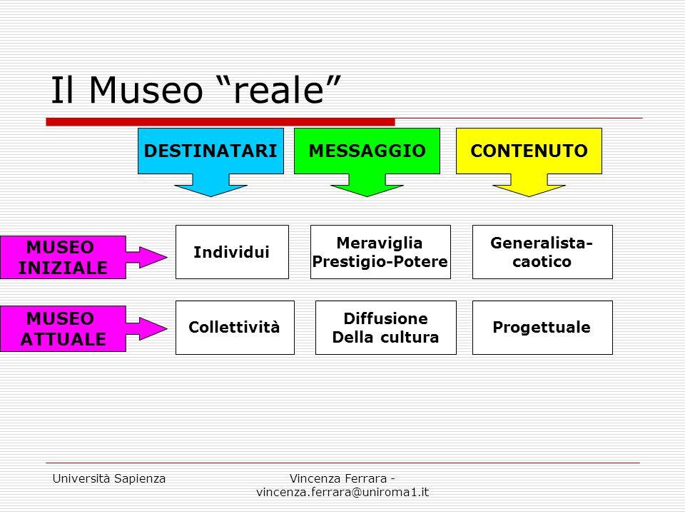 """Università SapienzaVincenza Ferrara - vincenza.ferrara@uniroma1.it Il Museo """"reale"""" DESTINATARIMESSAGGIOCONTENUTO MUSEO INIZIALE MUSEO ATTUALE Individ"""