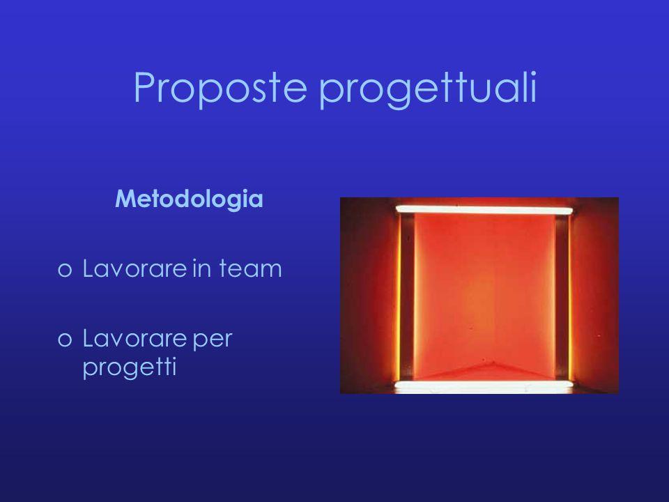 Proposte progettuali Metodologia oLavorare in team oLavorare per progetti