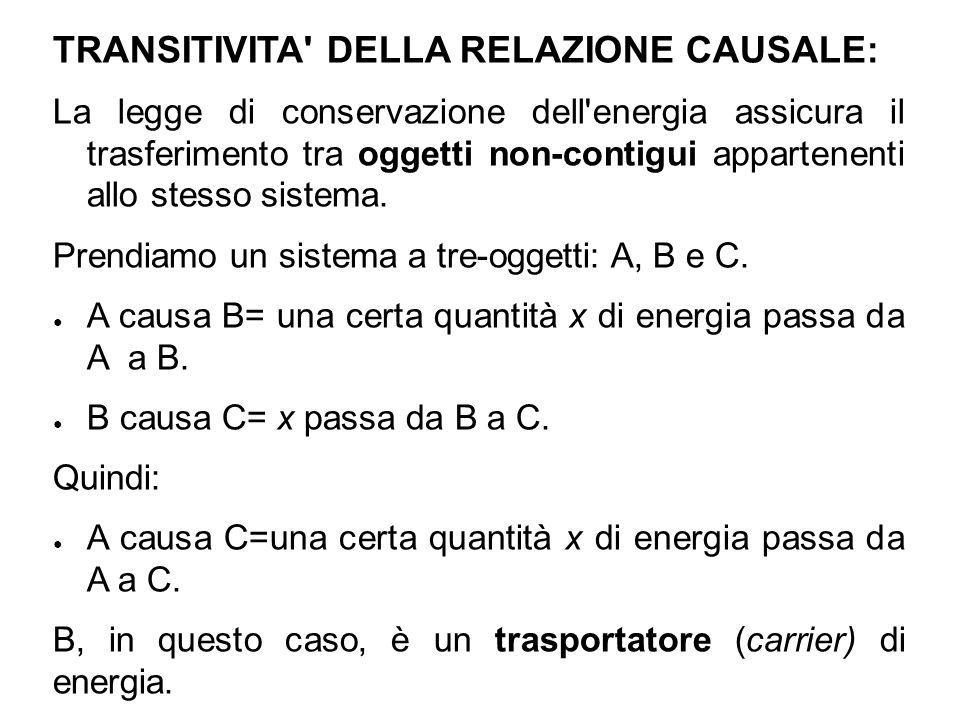 TRANSITIVITA DELLA RELAZIONE CAUSALE: La legge di conservazione dell energia assicura il trasferimento tra oggetti non-contigui appartenenti allo stesso sistema.