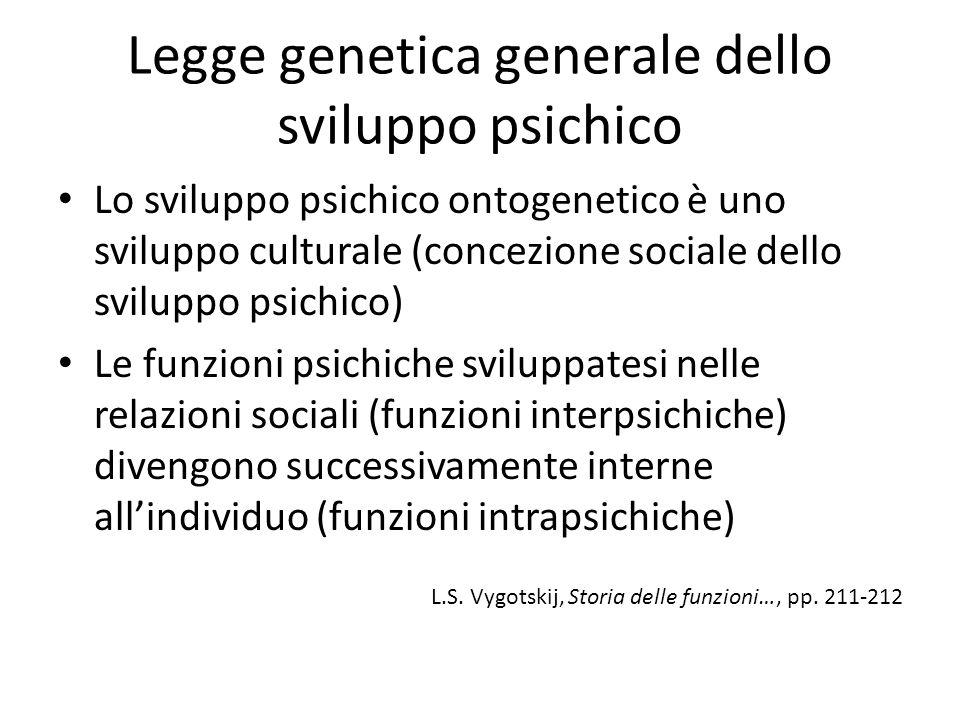 Legge genetica generale dello sviluppo psichico Lo sviluppo psichico ontogenetico è uno sviluppo culturale (concezione sociale dello sviluppo psichico) Le funzioni psichiche sviluppatesi nelle relazioni sociali (funzioni interpsichiche) divengono successivamente interne all'individuo (funzioni intrapsichiche) L.S.