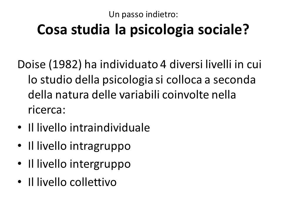 Un passo indietro: Cosa studia la psicologia sociale.