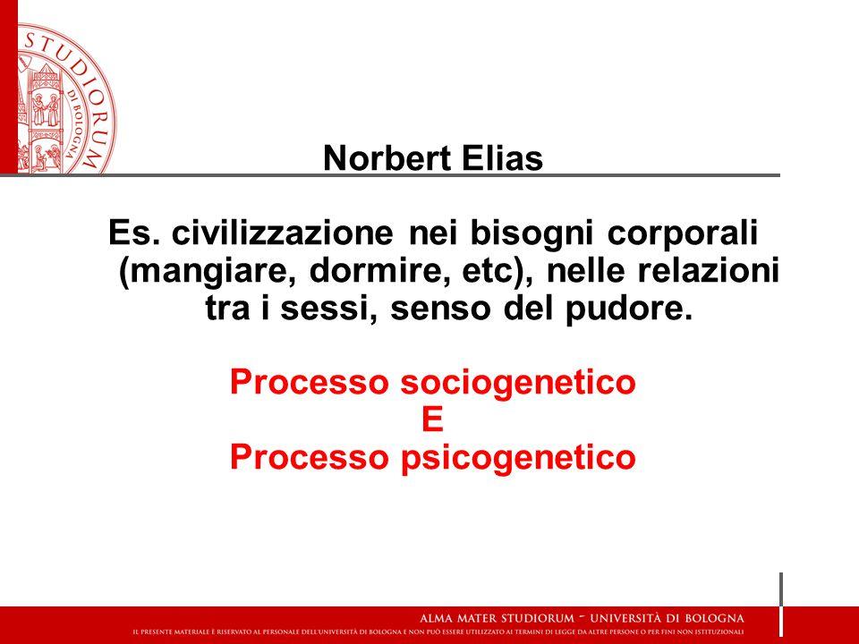 Norbert Elias Es. civilizzazione nei bisogni corporali (mangiare, dormire, etc), nelle relazioni tra i sessi, senso del pudore. Processo sociogenetico