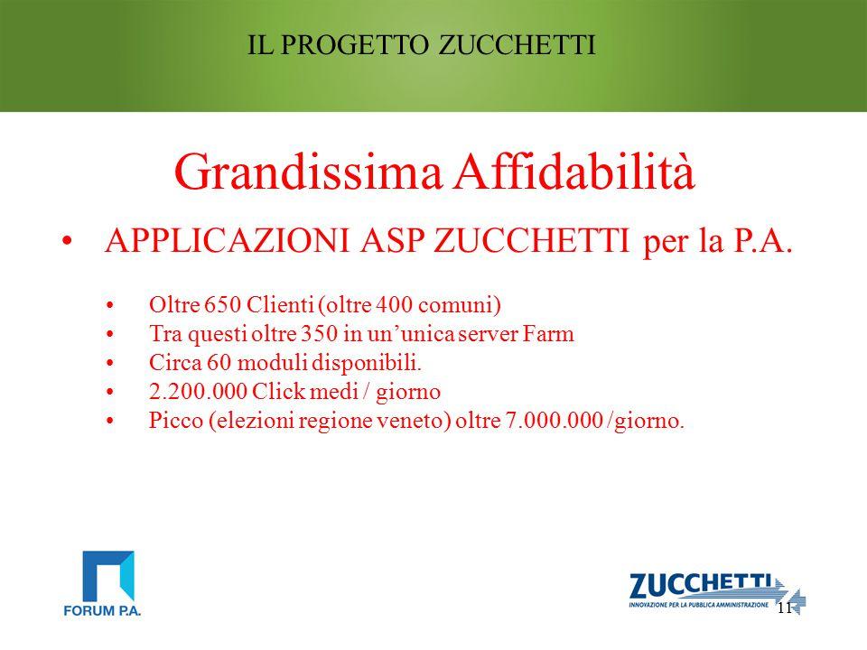 11 IL PROGETTO ZUCCHETTI Grandissima Affidabilità APPLICAZIONI ASP ZUCCHETTI per la P.A.