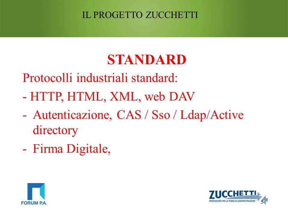 5 IL PROGETTO ZUCCHETTI STANDARD Protocolli industriali standard: - HTTP, HTML, XML, web DAV -Autenticazione, CAS / Sso / Ldap/Active directory -Firma Digitale,
