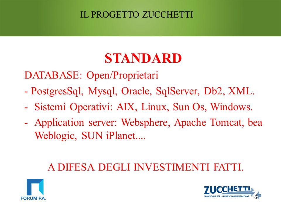 6 IL PROGETTO ZUCCHETTI STANDARD DATABASE: Open/Proprietari - PostgresSql, Mysql, Oracle, SqlServer, Db2, XML.